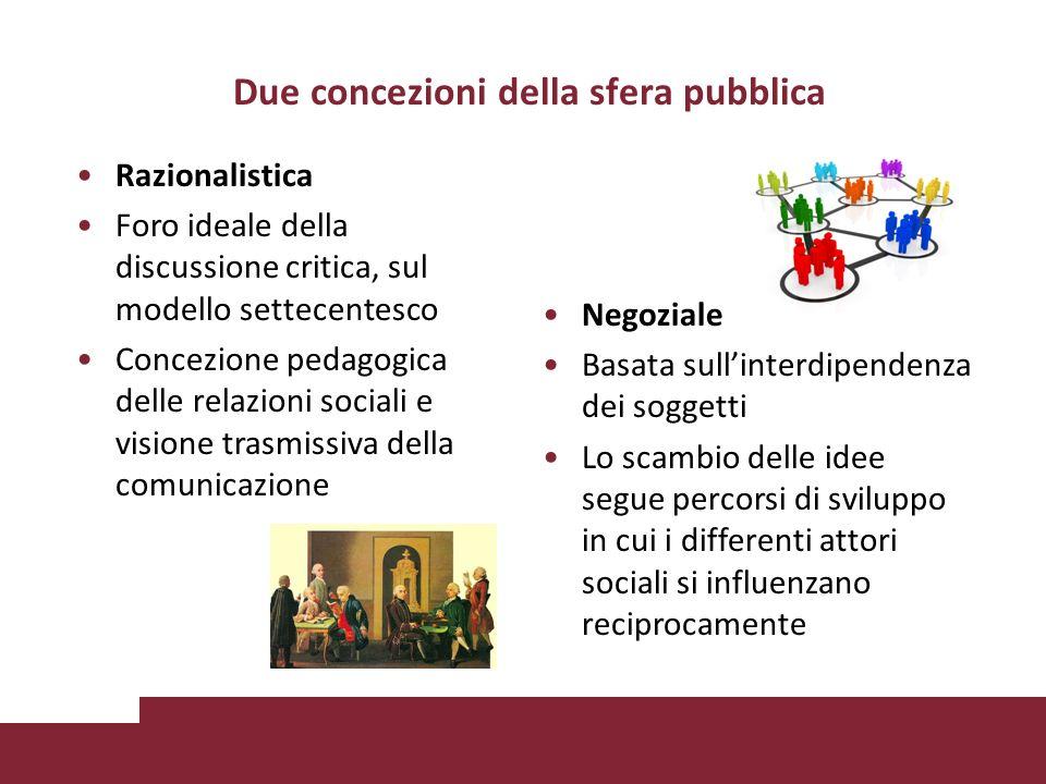 Due concezioni della sfera pubblica