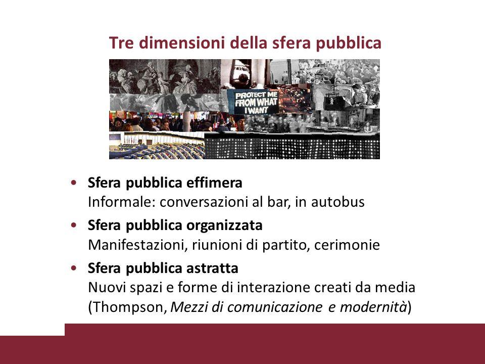 Tre dimensioni della sfera pubblica