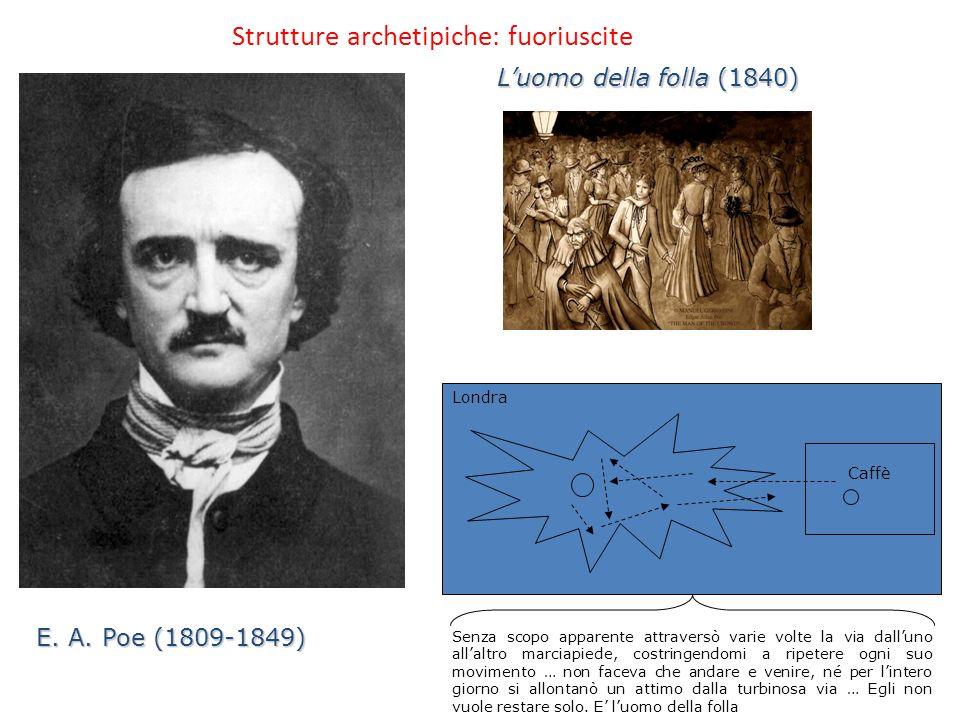 Strutture archetipiche: fuoriuscite