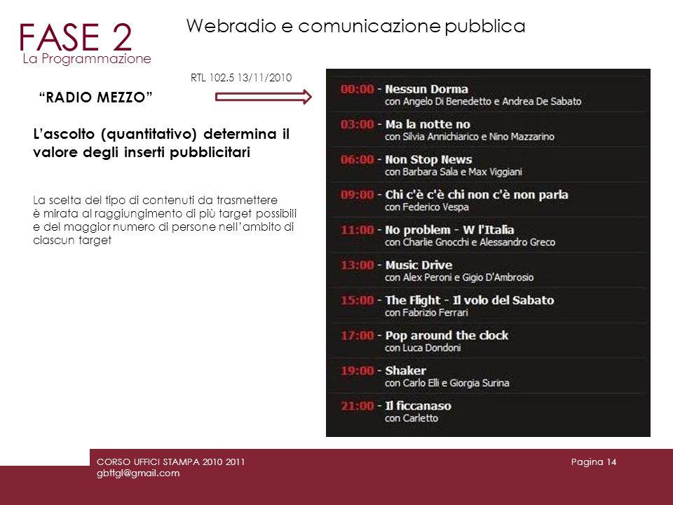 FASE 2 Webradio e comunicazione pubblica RADIO MEZZO
