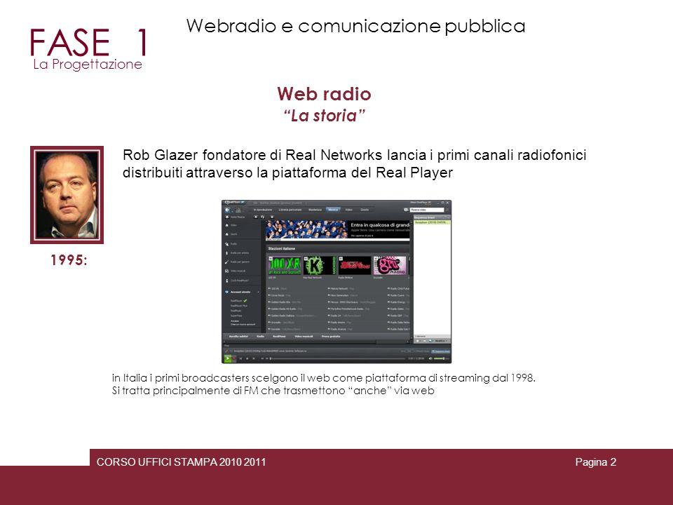 FASE 1 Webradio e comunicazione pubblica Web radio La storia