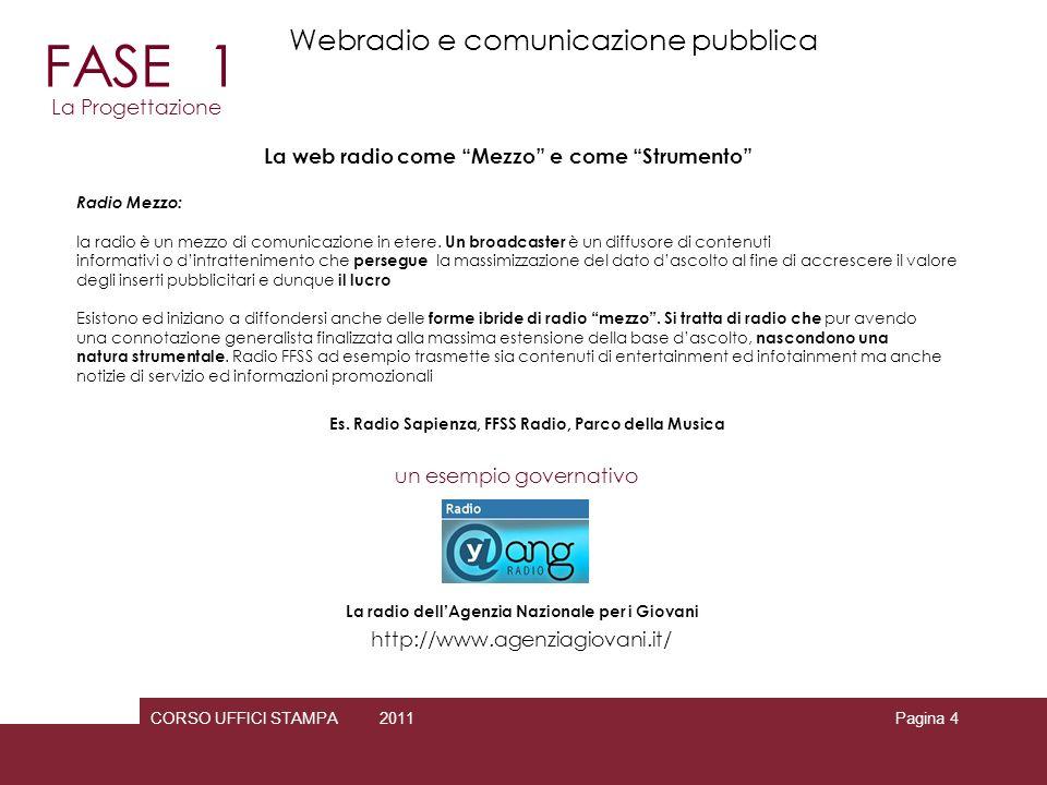 FASE 1 Webradio e comunicazione pubblica La Progettazione