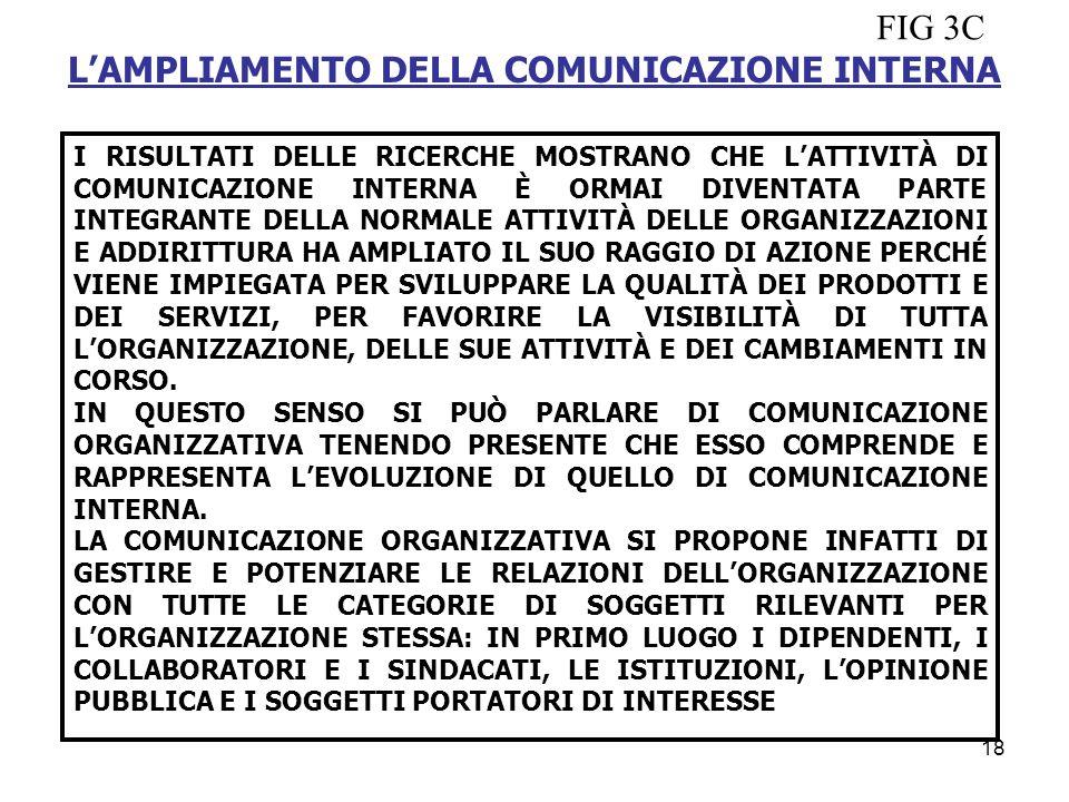 L'AMPLIAMENTO DELLA COMUNICAZIONE INTERNA