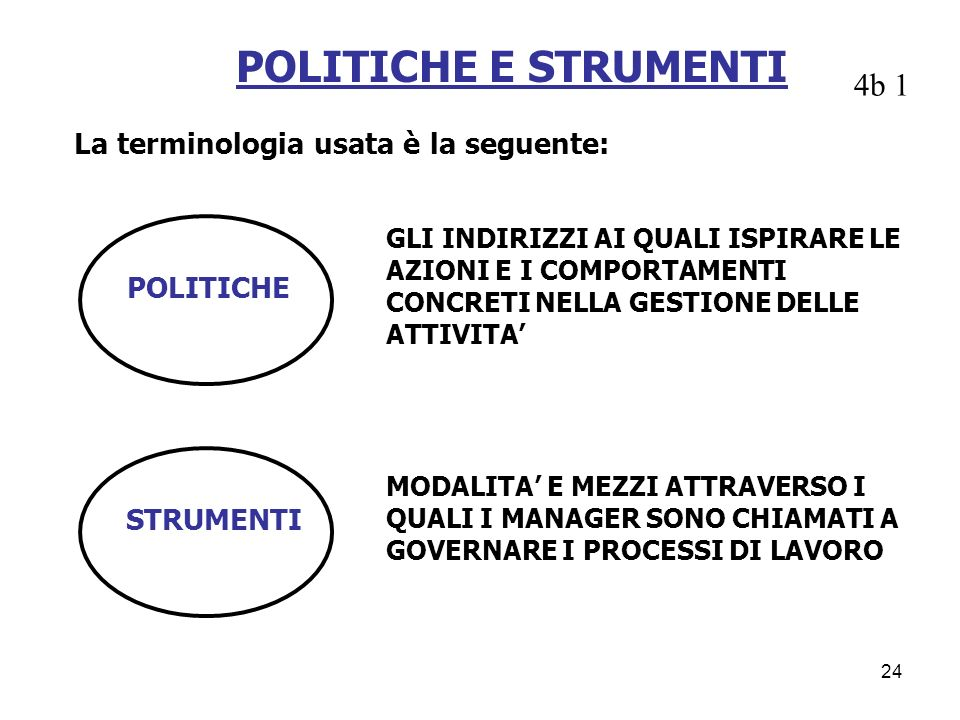 POLITICHE E STRUMENTI 4b 1 La terminologia usata è la seguente:
