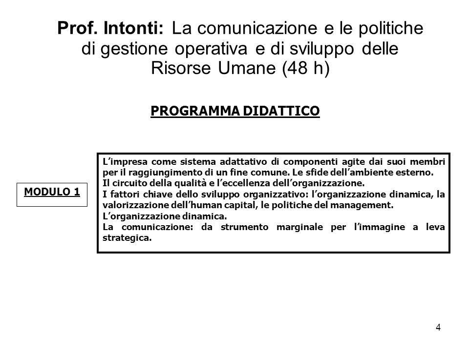 Prof. Intonti: La comunicazione e le politiche di gestione operativa e di sviluppo delle Risorse Umane (48 h)