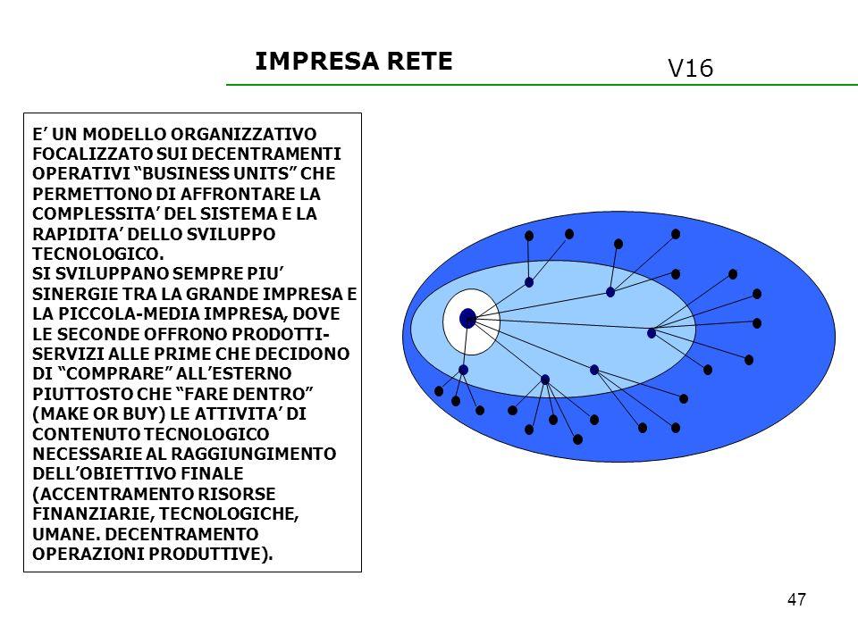 IMPRESA RETE V16.