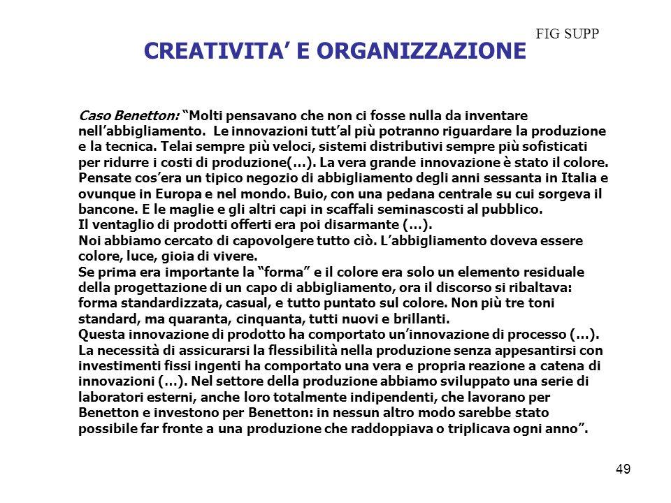 CREATIVITA' E ORGANIZZAZIONE