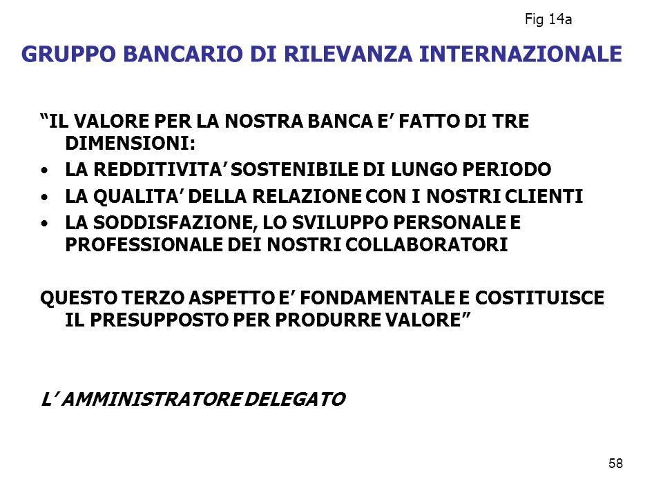 GRUPPO BANCARIO DI RILEVANZA INTERNAZIONALE
