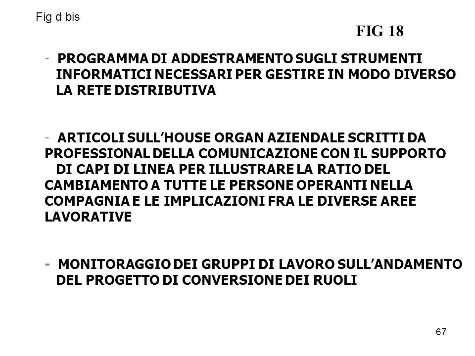FIG 18 - PROGRAMMA DI ADDESTRAMENTO SUGLI STRUMENTI