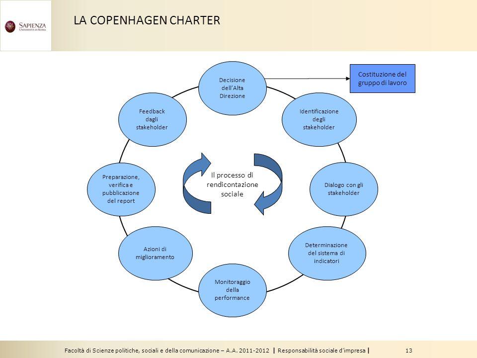 LA COPENHAGEN CHARTER Il processo di rendicontazione sociale