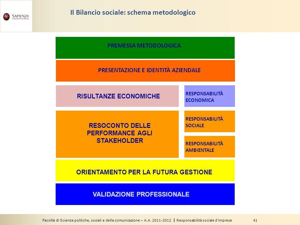 RESOCONTO DELLE PERFORMANCE AGLI STAKEHOLDER