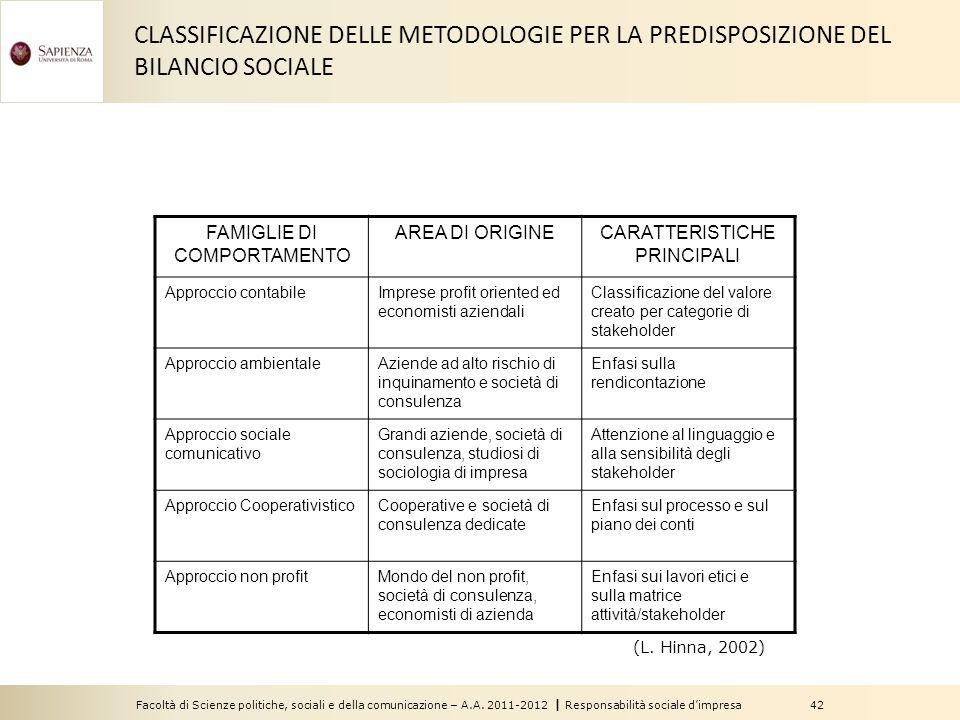 CLASSIFICAZIONE DELLE METODOLOGIE PER LA PREDISPOSIZIONE DEL BILANCIO SOCIALE