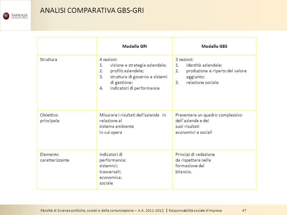 ANALISI COMPARATIVA GBS-GRI
