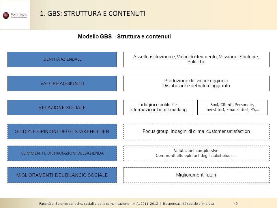 1. GBS: STRUTTURA E CONTENUTI