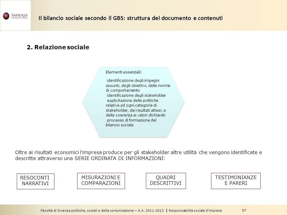 Il bilancio sociale secondo il GBS: struttura del documento e contenuti