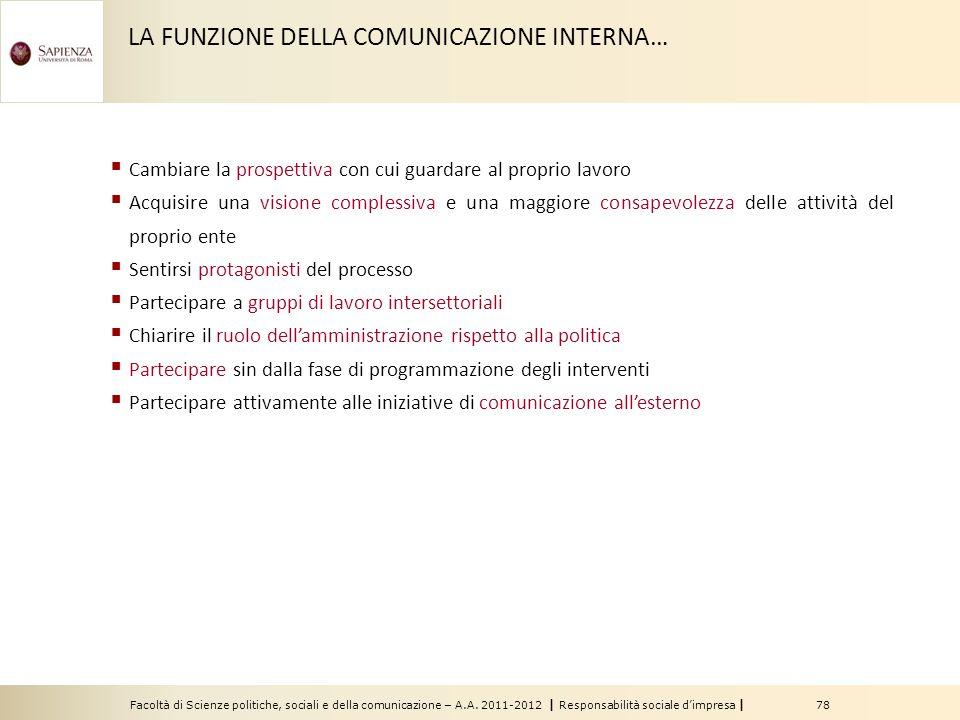 LA FUNZIONE DELLA COMUNICAZIONE INTERNA…