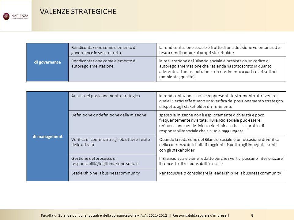 VALENZE STRATEGICHE di governance