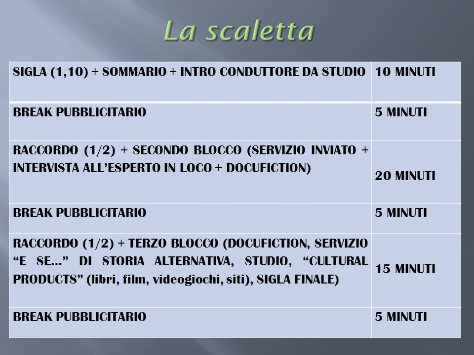 La scaletta SIGLA (1,10) + SOMMARIO + INTRO CONDUTTORE DA STUDIO