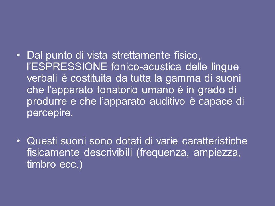 Dal punto di vista strettamente fisico, l'ESPRESSIONE fonico-acustica delle lingue verbali è costituita da tutta la gamma di suoni che l'apparato fonatorio umano è in grado di produrre e che l'apparato auditivo è capace di percepire.