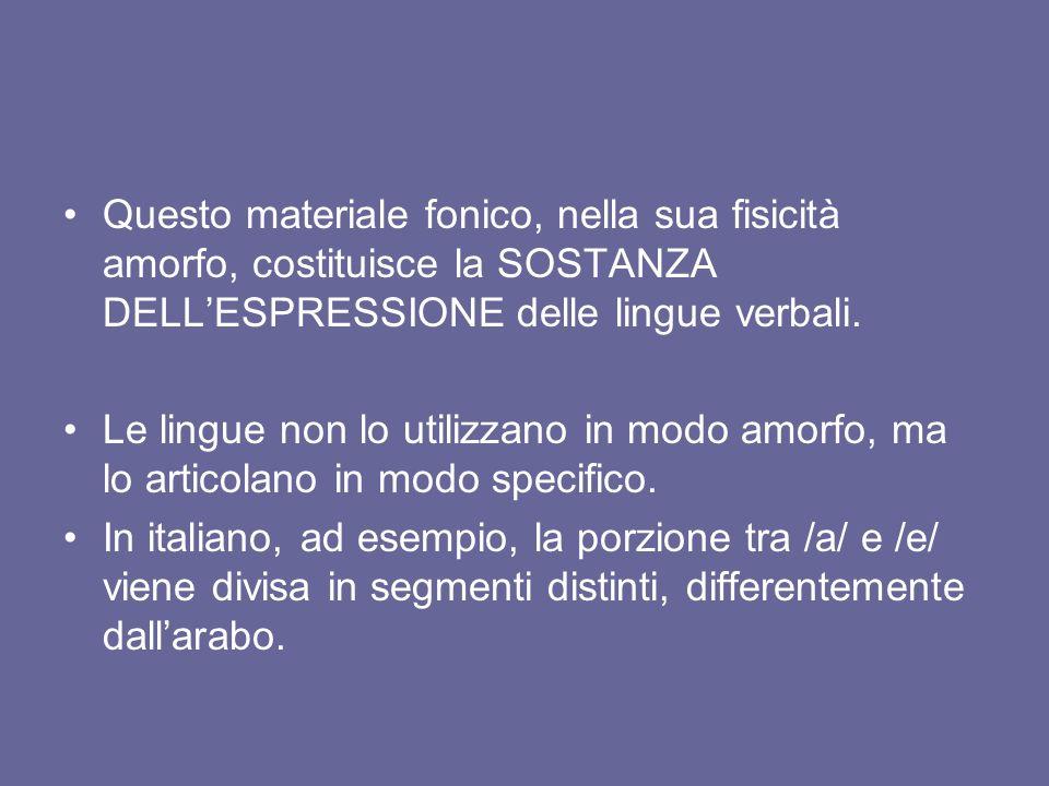 Questo materiale fonico, nella sua fisicità amorfo, costituisce la SOSTANZA DELL'ESPRESSIONE delle lingue verbali.