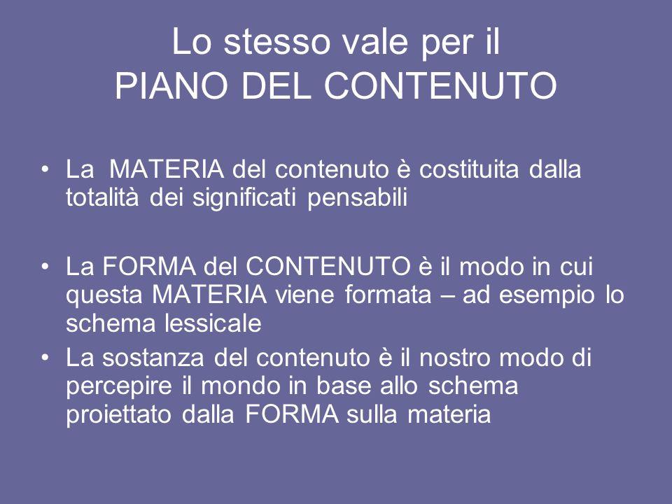 Lo stesso vale per il PIANO DEL CONTENUTO