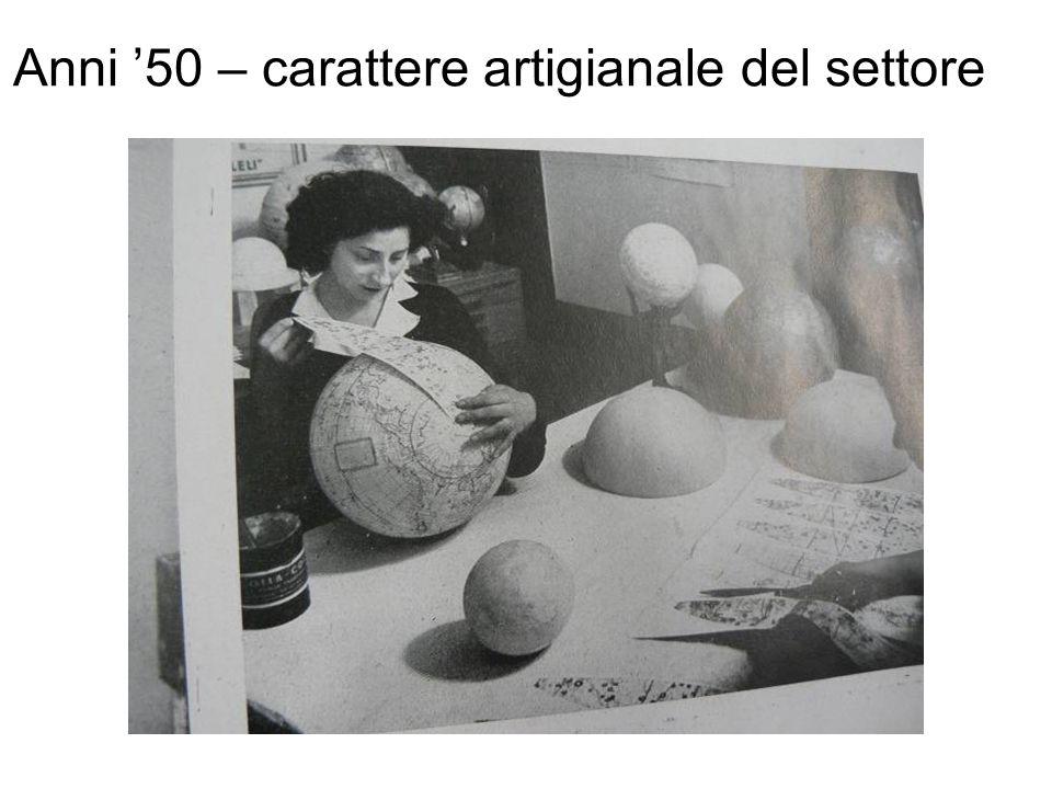 Anni '50 – carattere artigianale del settore