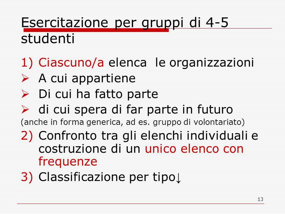 Esercitazione per gruppi di 4-5 studenti