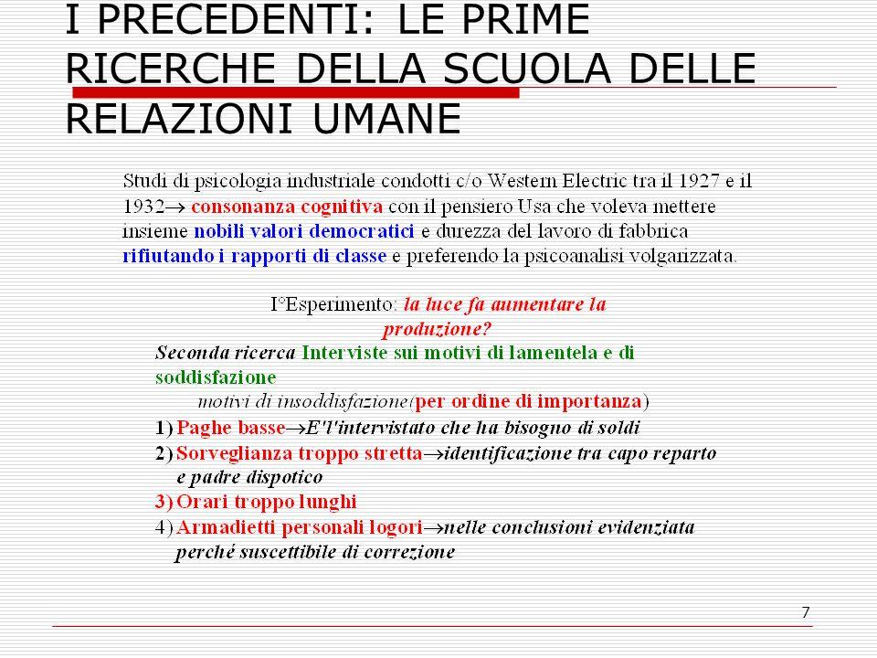 I PRECEDENTI: LE PRIME RICERCHE DELLA SCUOLA DELLE RELAZIONI UMANE