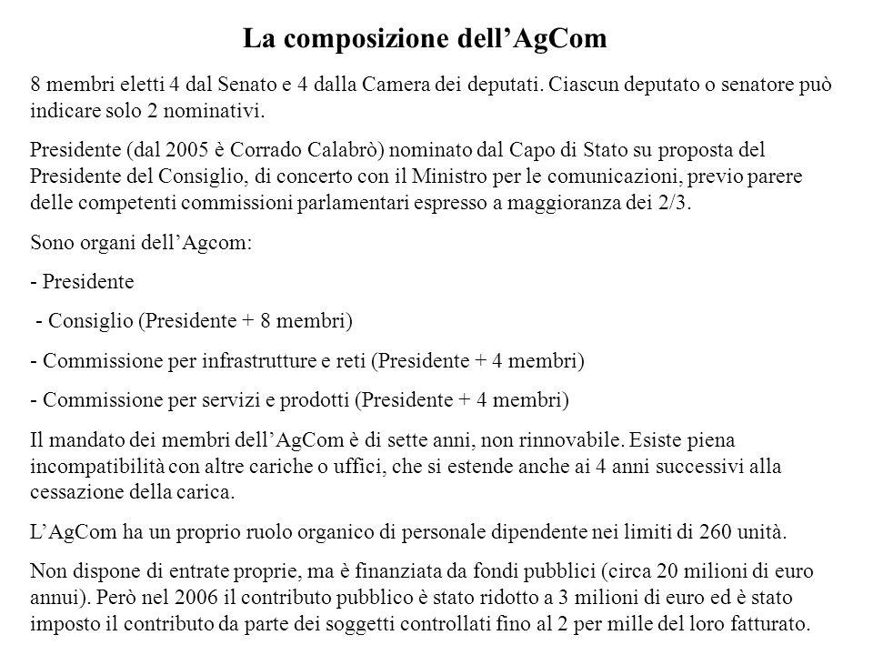 La composizione dell'AgCom