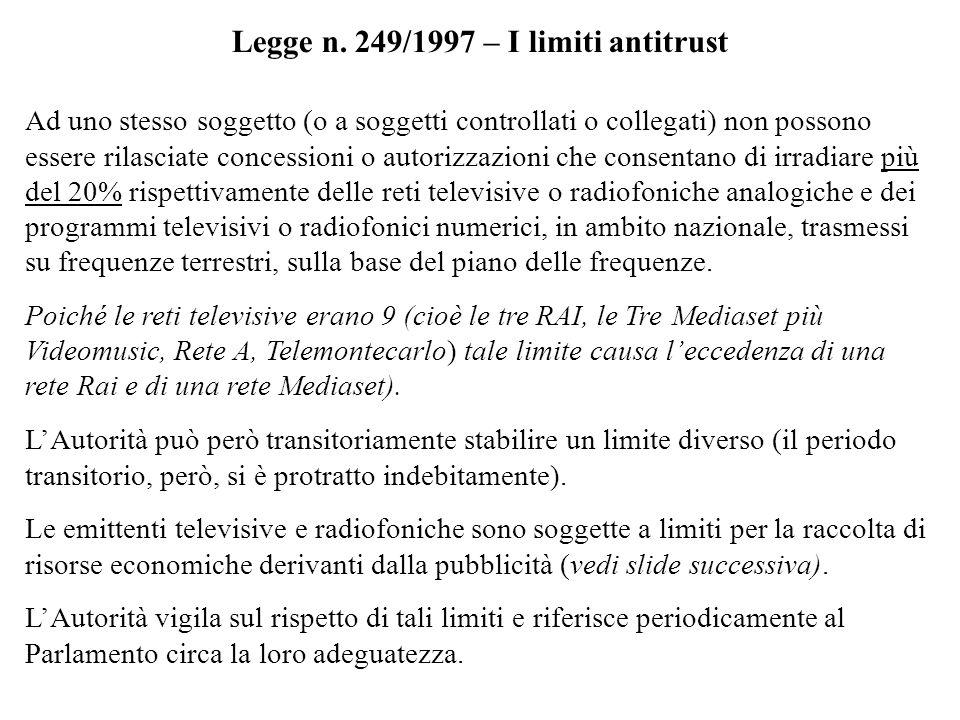 Legge n. 249/1997 – I limiti antitrust