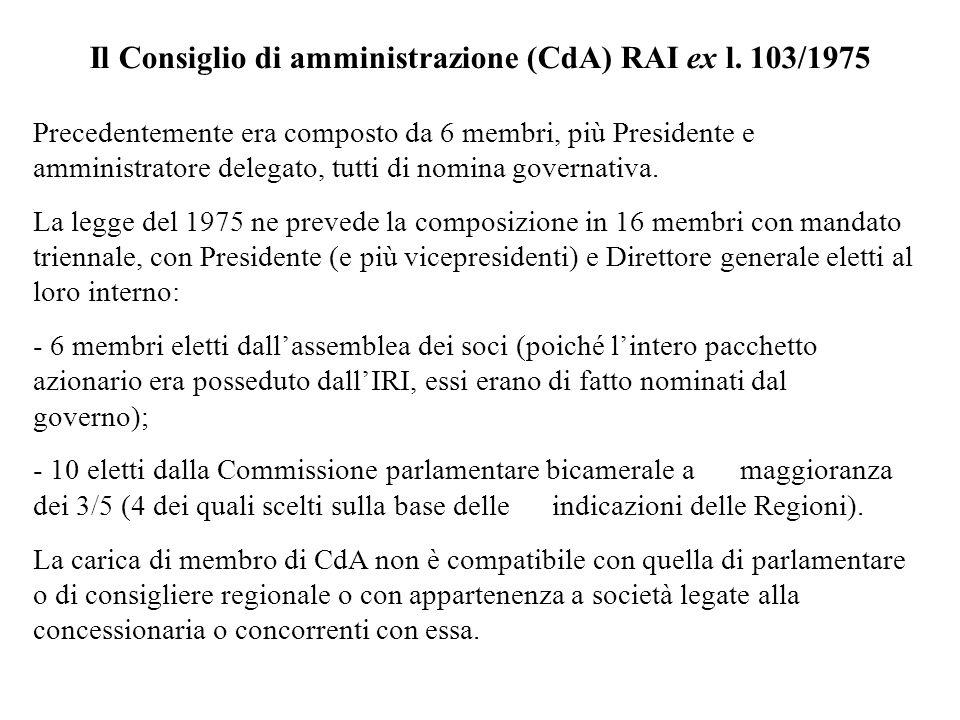 Il Consiglio di amministrazione (CdA) RAI ex l. 103/1975