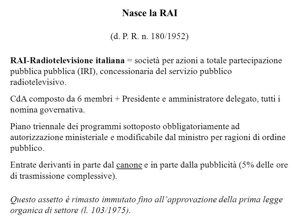 Nasce la RAI(d. P. R. n. 180/1952)
