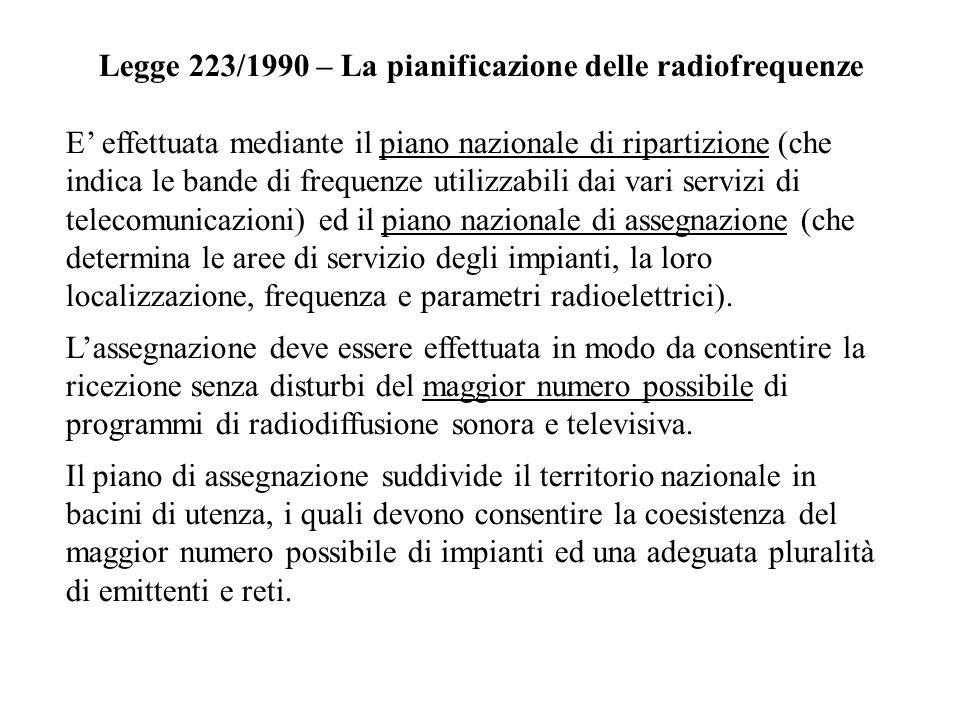 Legge 223/1990 – La pianificazione delle radiofrequenze