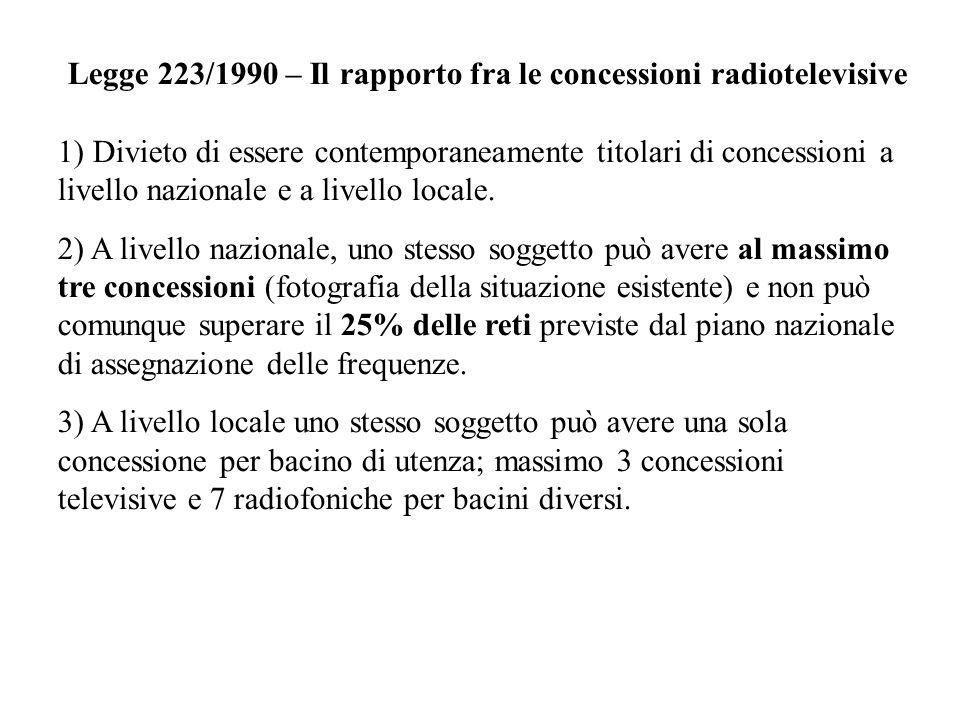 Legge 223/1990 – Il rapporto fra le concessioni radiotelevisive