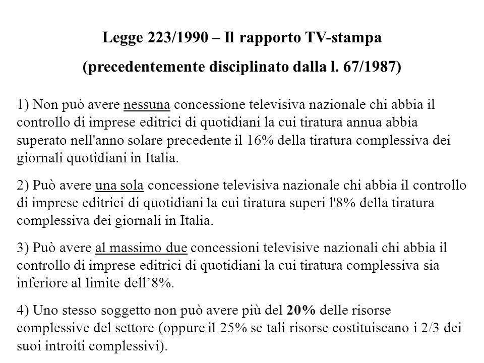 Legge 223/1990 – Il rapporto TV-stampa