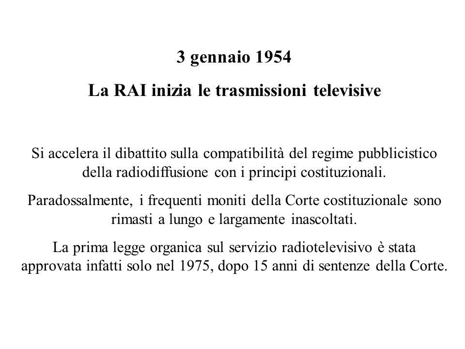 La RAI inizia le trasmissioni televisive