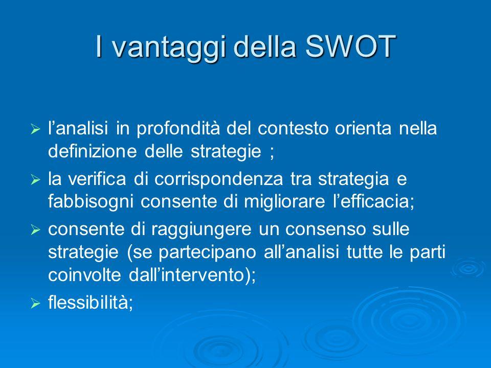 I vantaggi della SWOT l'analisi in profondità del contesto orienta nella definizione delle strategie ;