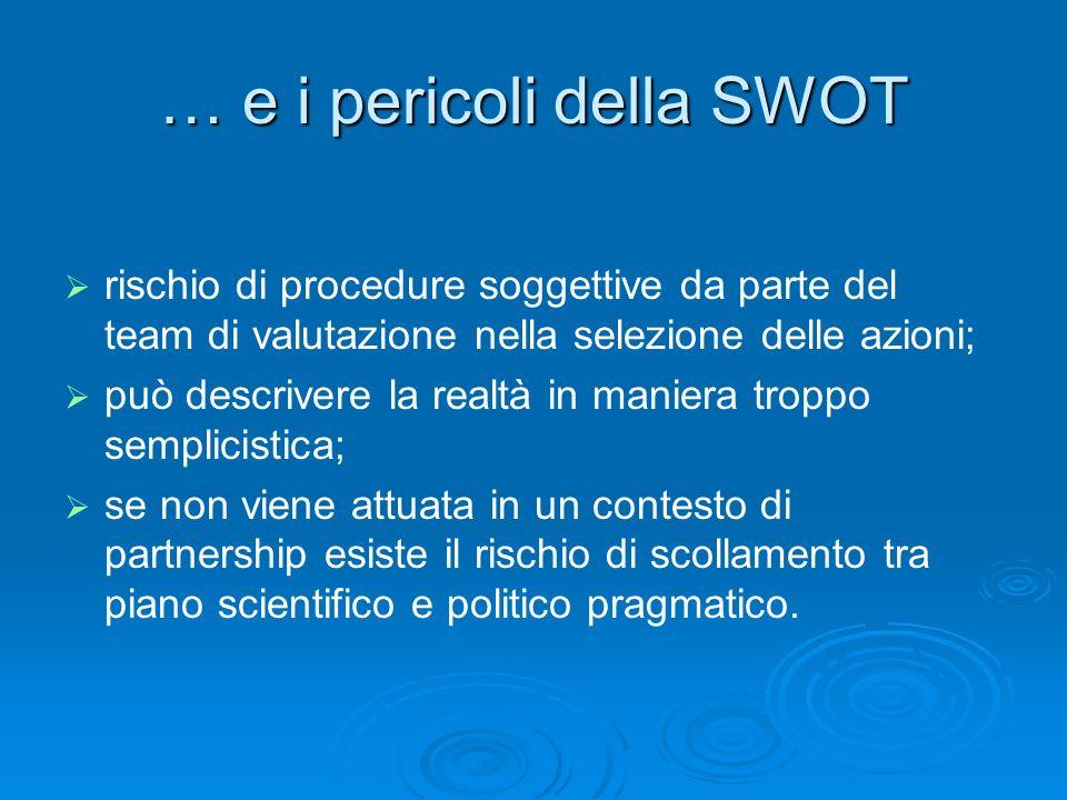 … e i pericoli della SWOT