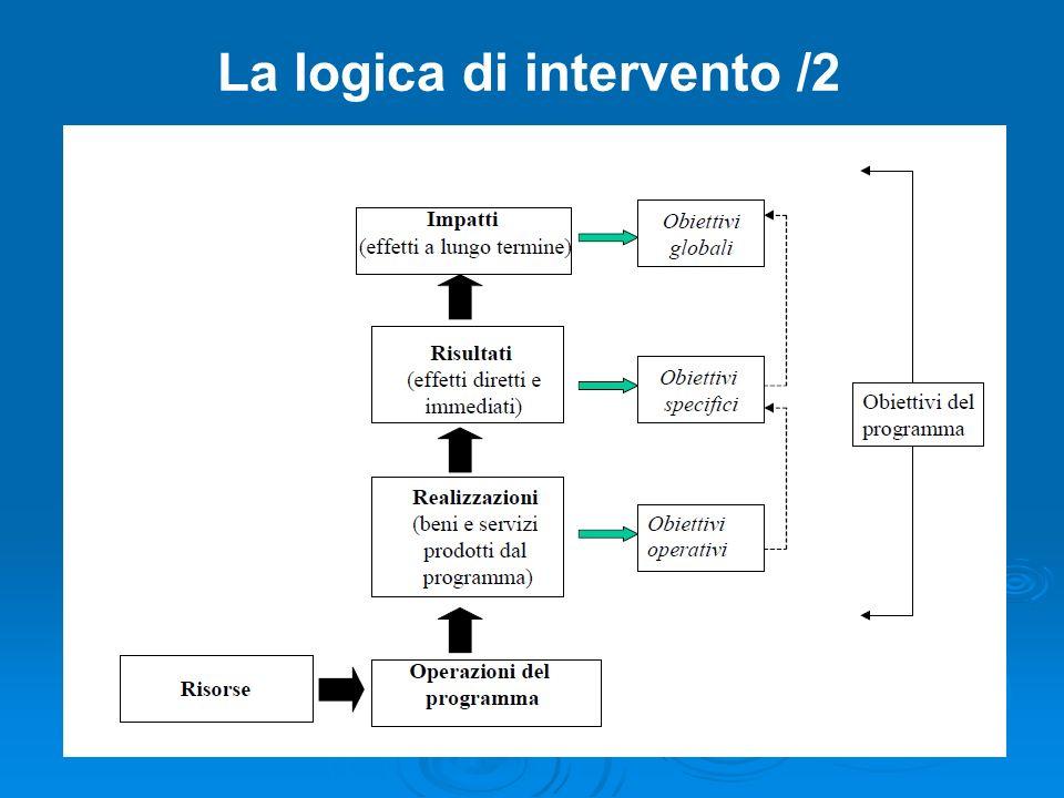 La logica di intervento /2