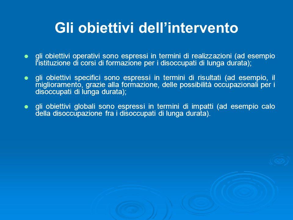 Gli obiettivi dell'intervento