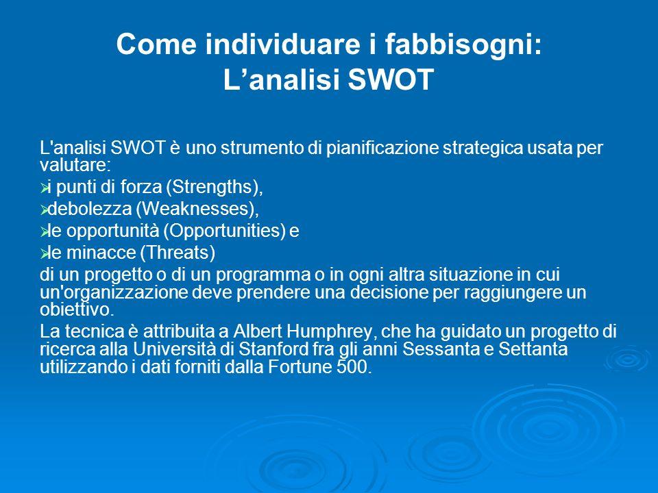 Come individuare i fabbisogni: L'analisi SWOT