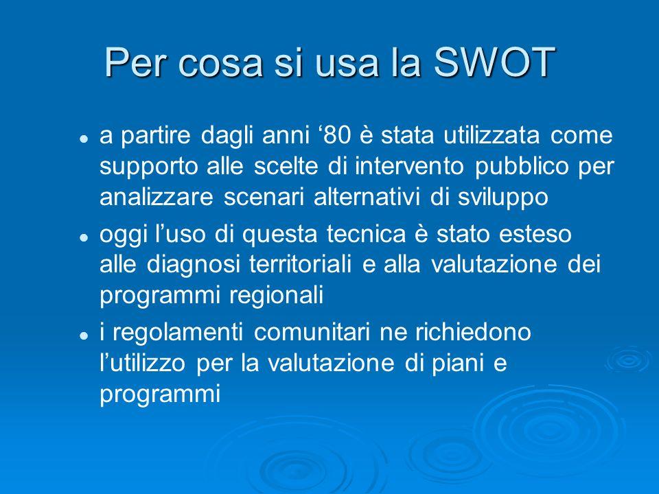 Per cosa si usa la SWOT
