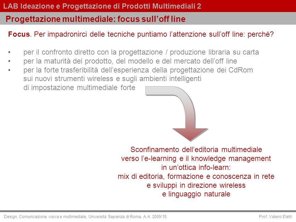 Progettazione multimediale: focus sull'off line
