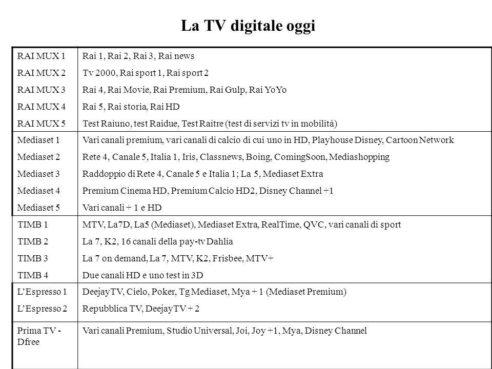 La TV digitale oggi RAI MUX 1 RAI MUX 2 RAI MUX 3 RAI MUX 4 RAI MUX 5