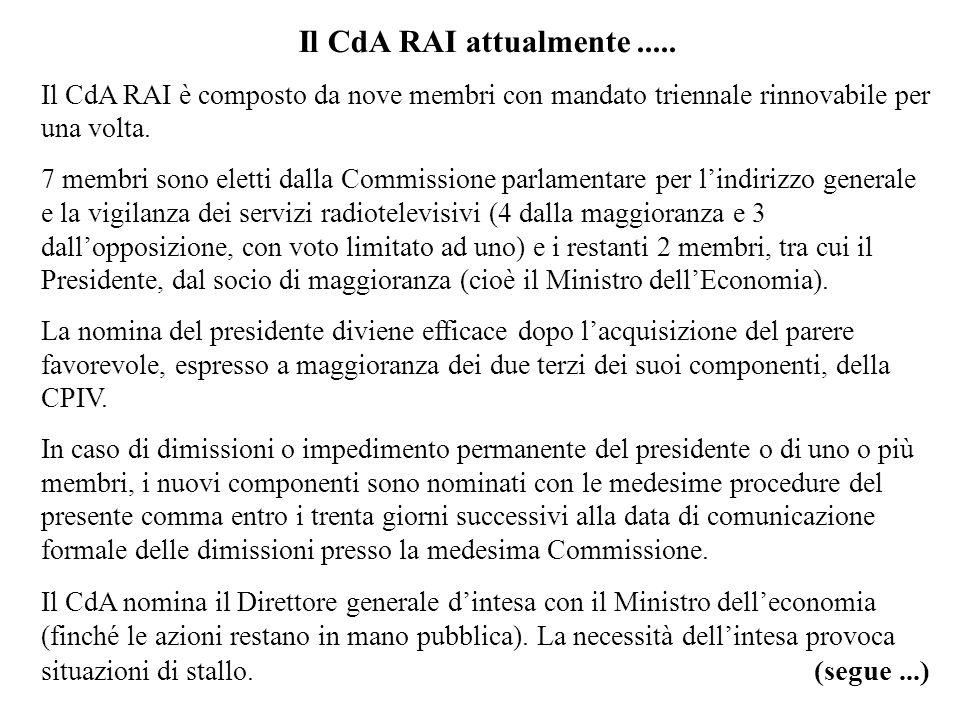 Il CdA RAI attualmente ..... Il CdA RAI è composto da nove membri con mandato triennale rinnovabile per una volta.