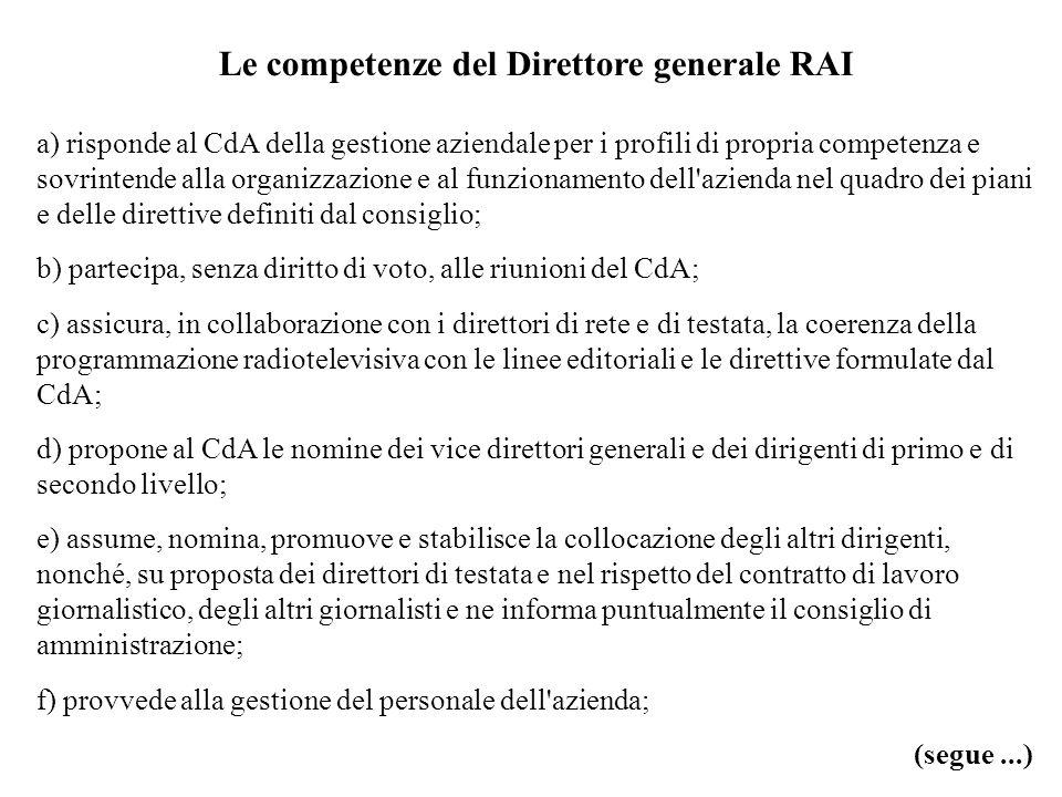 Le competenze del Direttore generale RAI