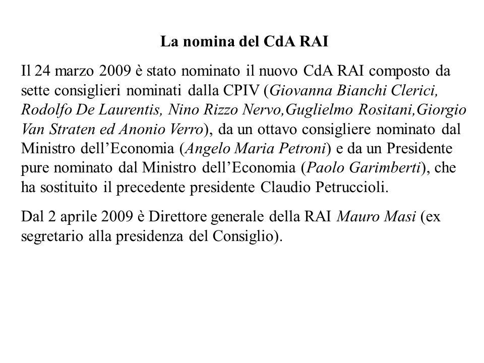 La nomina del CdA RAI