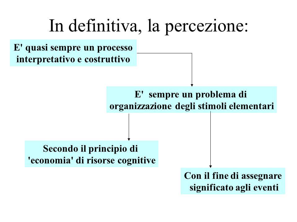 In definitiva, la percezione: