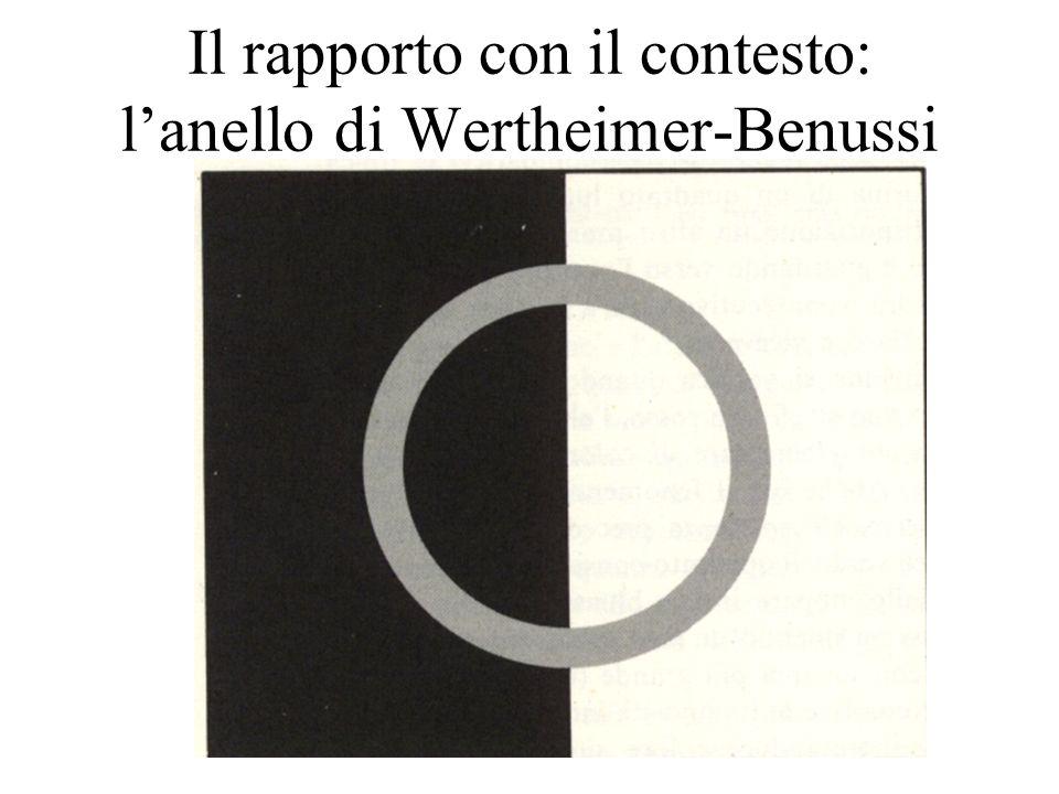 Il rapporto con il contesto: l'anello di Wertheimer-Benussi