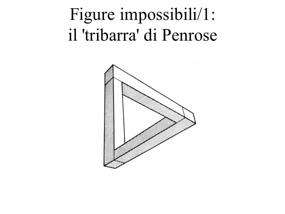Figure impossibili/1: il tribarra di Penrose